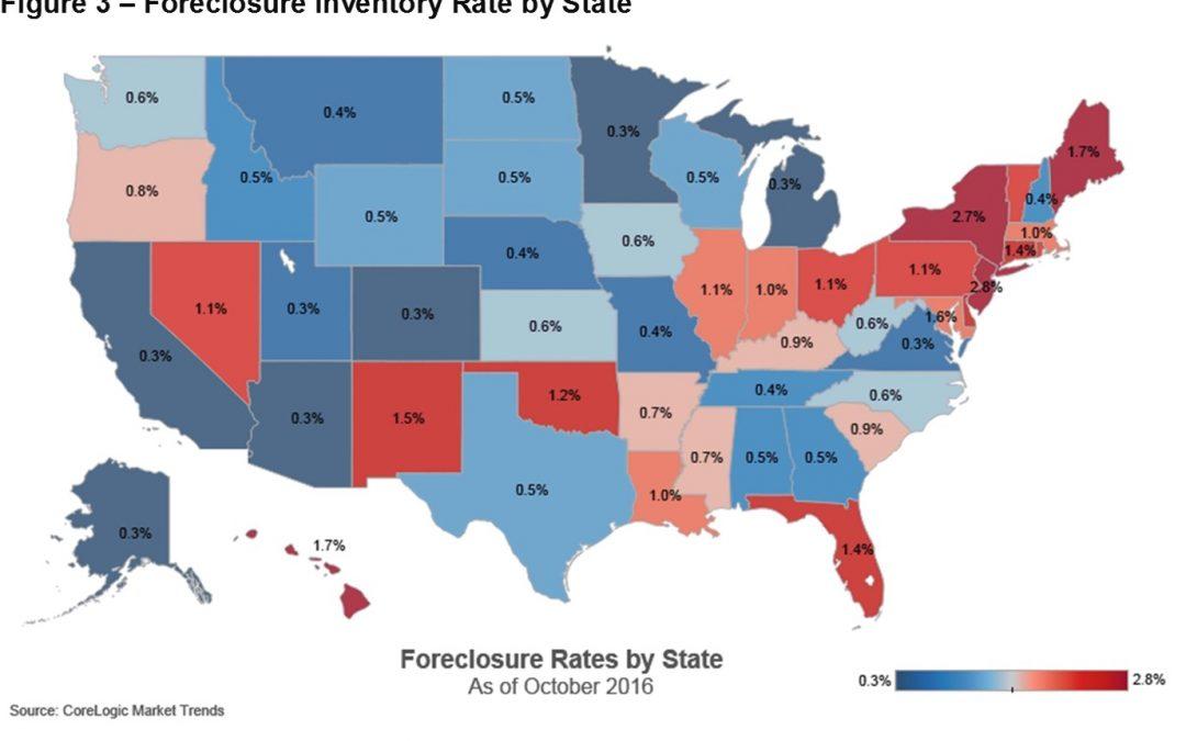 30,000 Foreclosures in October 2016